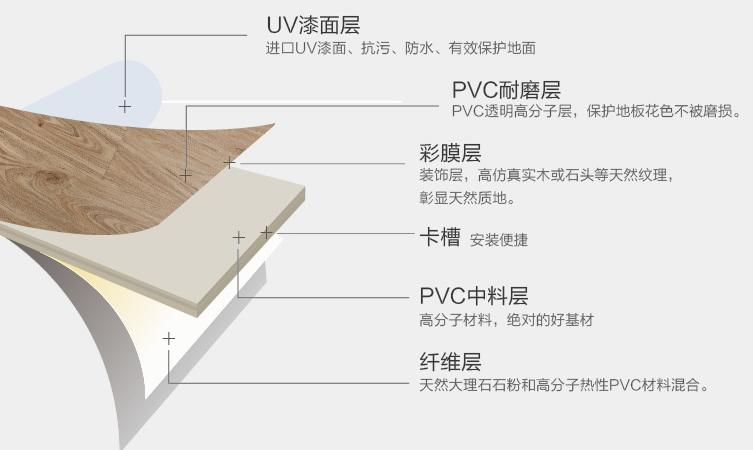 PVC零醛地板