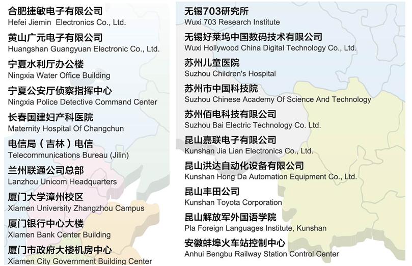陶氏在中国部分工程